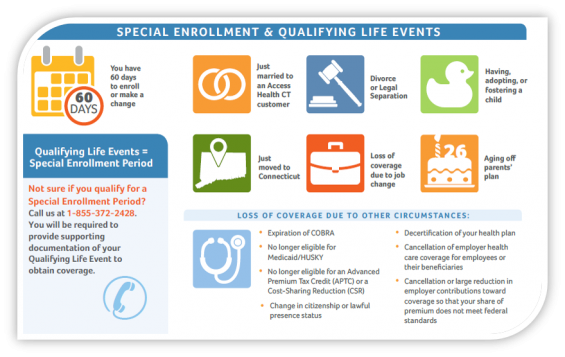 Access Health Special Enrollment graphic